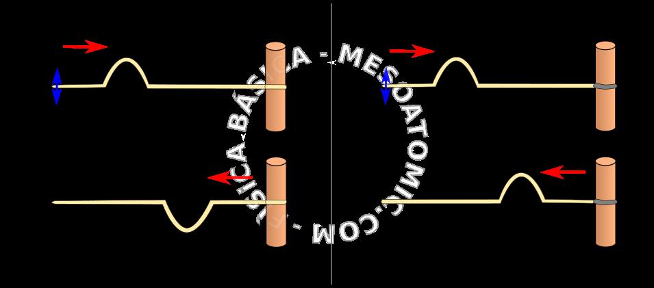 Fenômenos Ondulatórios   Mesoatomic 1697f689ab