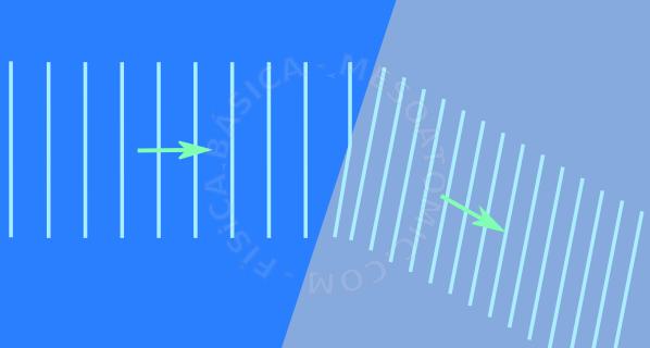 Fenômeno da Refração. A figura ilustra uma onda (as linhas representam as  cristas da onda) se propagando em um fluido em uma cuba. 42b233d42a